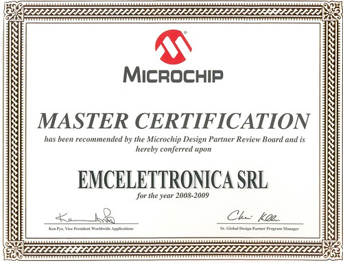 Master Certification