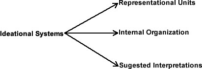 Ideational Systems.jpg