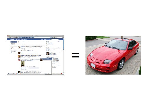 w2sp: Slide 7: Suppose a web site is like a car...