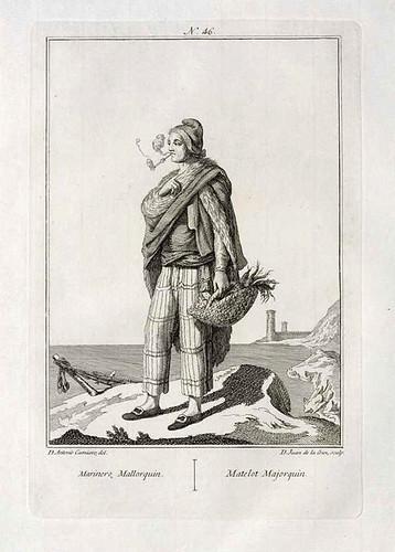 013- Marinero mallorquin 1777-1788