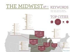 The Midwest : Best Firms (b_connor) Tags: design graphicdesign maps graphs information informationgraphics firms bestdesignfirms bestfirms