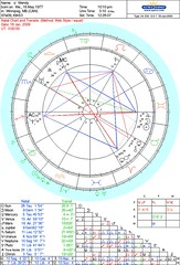 Jan18th chart