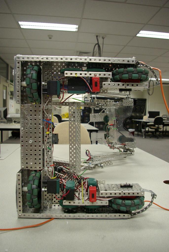 Service Robotics Thesis