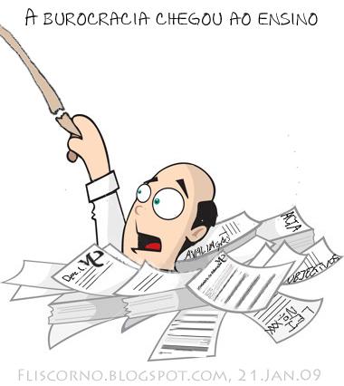 afogar-se em burocracia