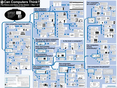 Argument Map - Can Computers Think?