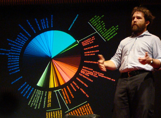 Saul Griffith: Graph of Energy Consumption, greener gadgets 2009, sustainable design, green consumer electronics, greener gadgets design competition, green technology conference, clean technology
