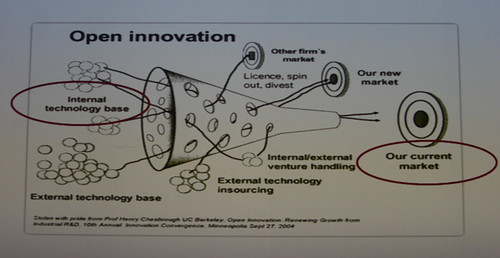 The Continuing Payoff from Open Innovation