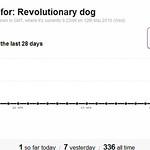 The Digg.com effect thumbnail