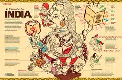 Caminho da Índia (Gabriel Gianordoli) Tags: india magazine design editorial
