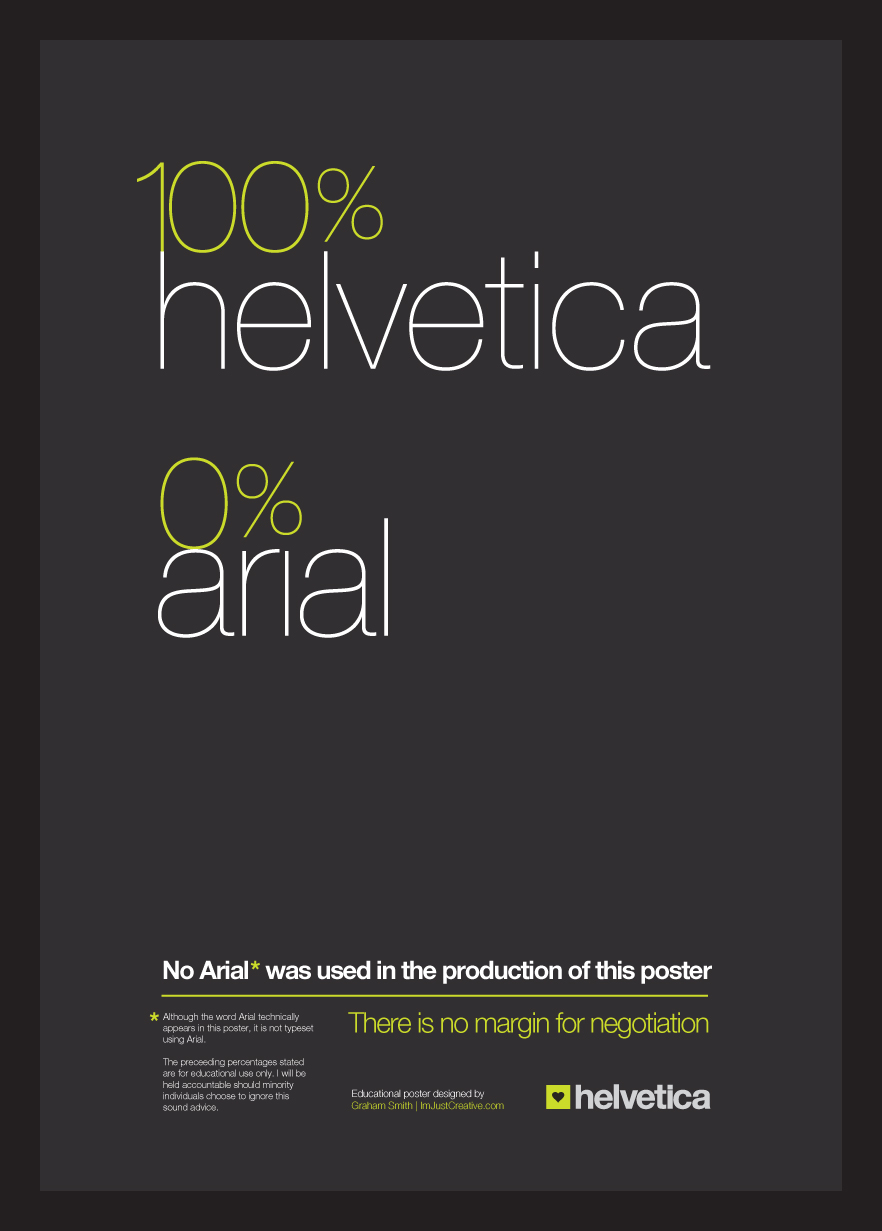 100% Helvetica 0% Arial Poster