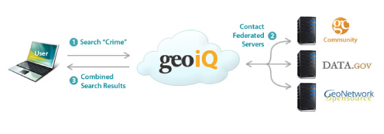 GeoIQ and Your Business