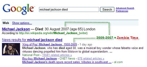 Michael Jackson Died in 2007 : According to Google & Wikipedia