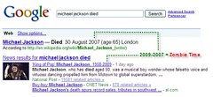 Michael Jackson Died in 2007, according to Google!