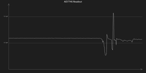 AD7746 Screenshot 4