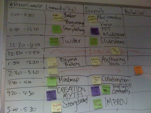 Schedule - Presentation Camp San Francisco