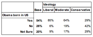 NC Poll 3