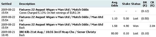 man_united_wigan_5-0