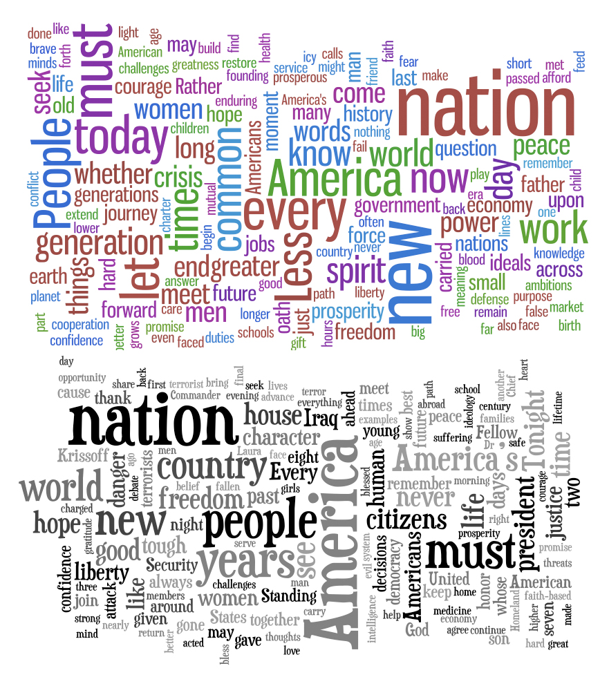 Wordle Comparing Obama's Inaugural Address vs President Bush's Farewell Speech