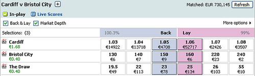 cardiff_bristol_championship_betting
