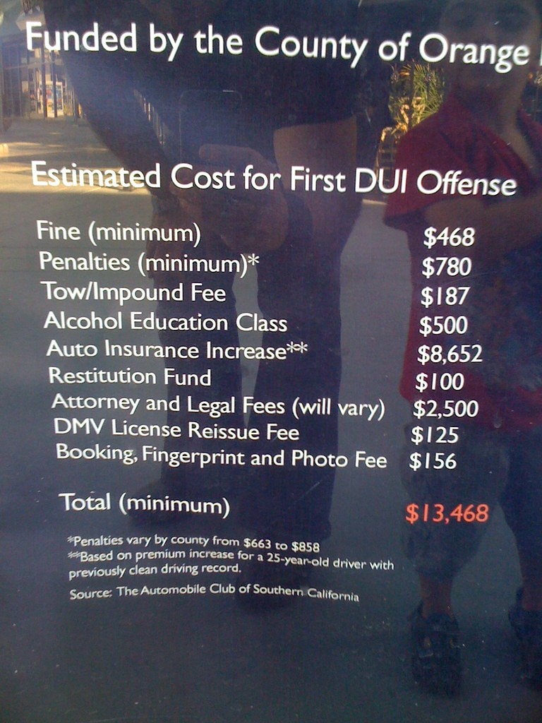 Costs for First DUI Offense