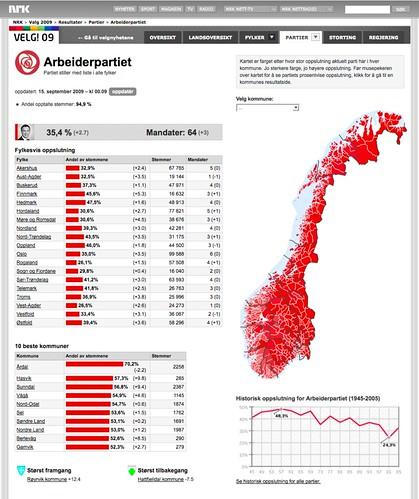 NRK - Valg09 - Arbeiderpartiet