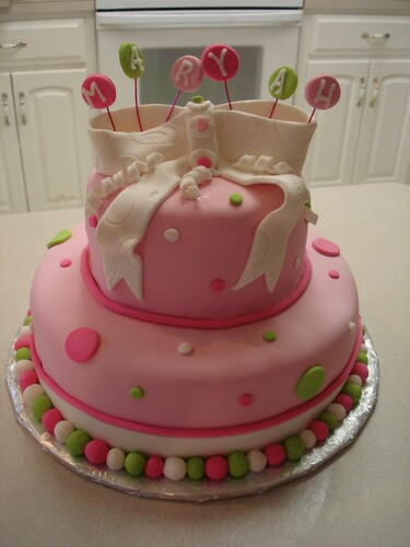 Cake Ideas For Girls. Girls Birthday Ideas (Set)