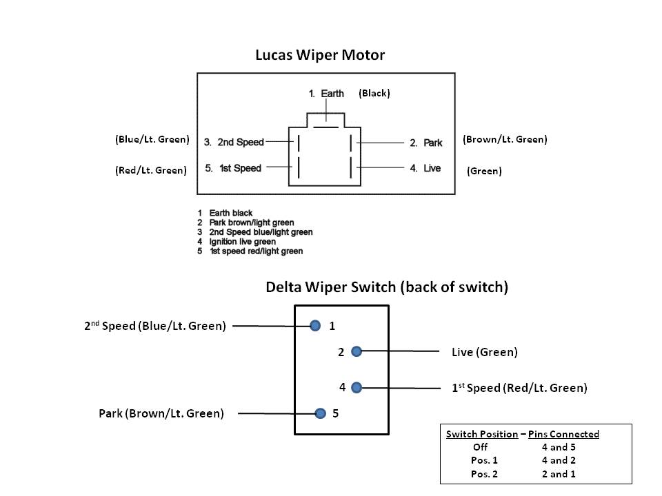 valeo wiper motor wiring diagram wirdig blazer vacuum line diagram besides 3 wire wiper motor wiring diagram