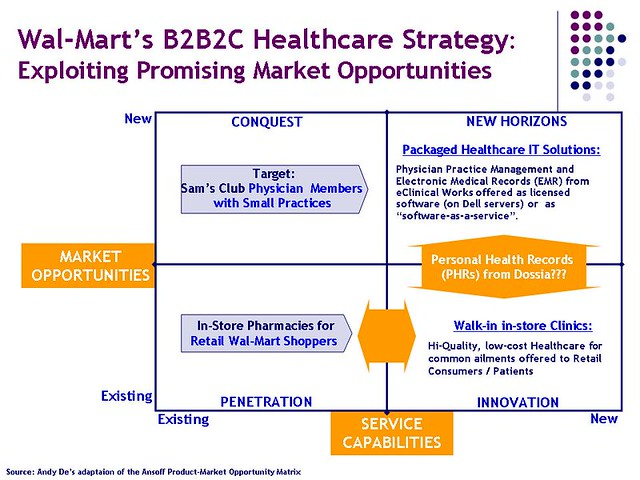 wal mart s big strategy for the next