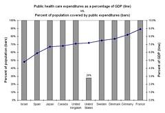 healthcare_graph
