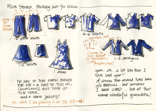 Trip Prep 05b_A Recommended Clothes Packing List