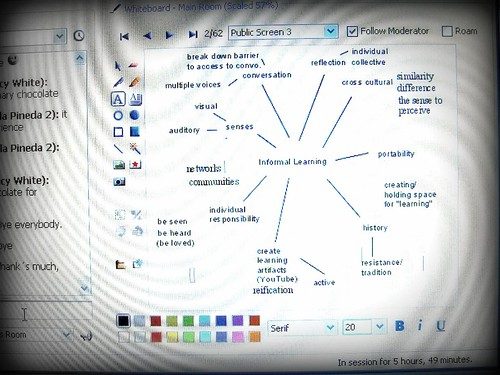 Mind Map from Informal Learning Session