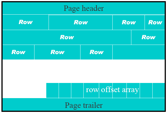 page_with_rows