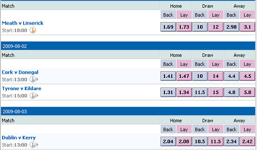 betfair_all_ireland_quarter_finals