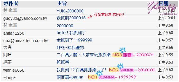 [開獎]★賀★突破二百萬抓抓樂~公布得獎者