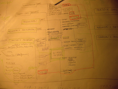 Document Map
