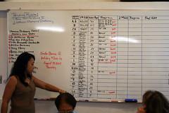Chamorro Word Board
