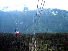 Peak to Peak - Whistler Blackcomb