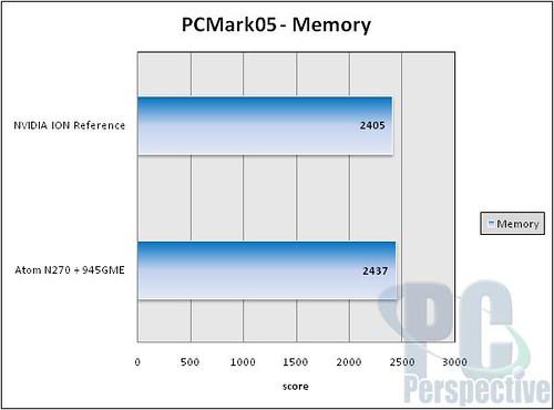 pcm05-memory