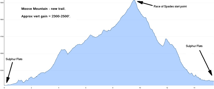 Moose-Mountain-elevation-pr