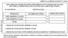 INV – VITIVINICULTURA sobre los volúmenes e índice promedio de color de vinos tintos