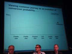 Probability conversion