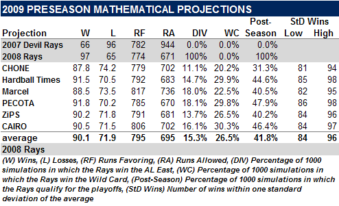 "The Mathematical Definition Of ""Rays Are In For A Dogfight"""