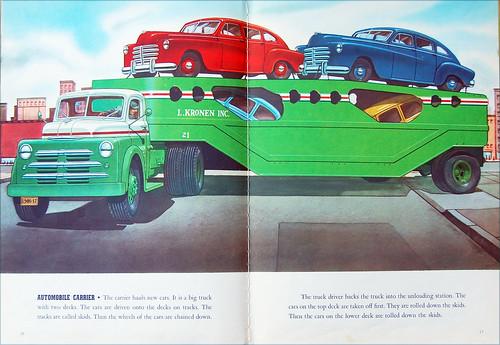 Automobile Carrier