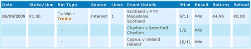 ireland_scotland_charlton_treble_paddypower