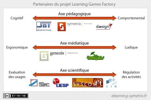 Partenaires du projet LGF.jpg
