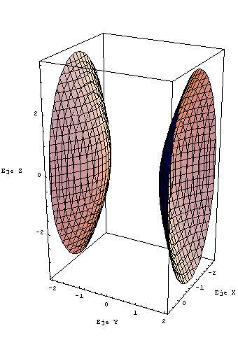 Hiperboloide de dos hojas 2