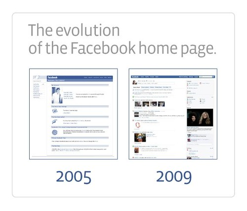 Facebook 5 year by you.