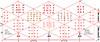 Kaleidocycle-magicsquares-template (d-cecil) Tags: paper 3d papercrafts magicsquare magicsquares kaleidocycle graecolatinsquares