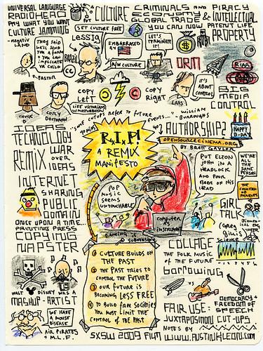 RIP! A Remix Manifesto - SXSW Film 2009