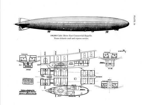 100,000 Cubic Meter Comercial Zeppelin